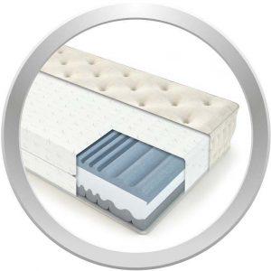 icona-sezione-materasso-tessuto-xallergy
